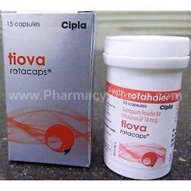 Generic Spiriva  (Tiotropium bromide)